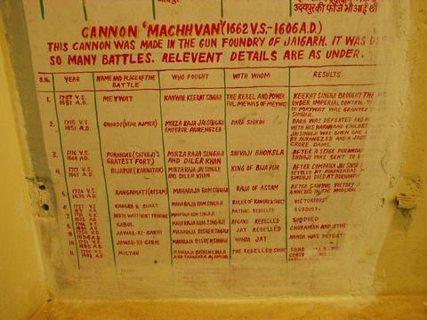 The résumé of the canon 'Machhvan'.